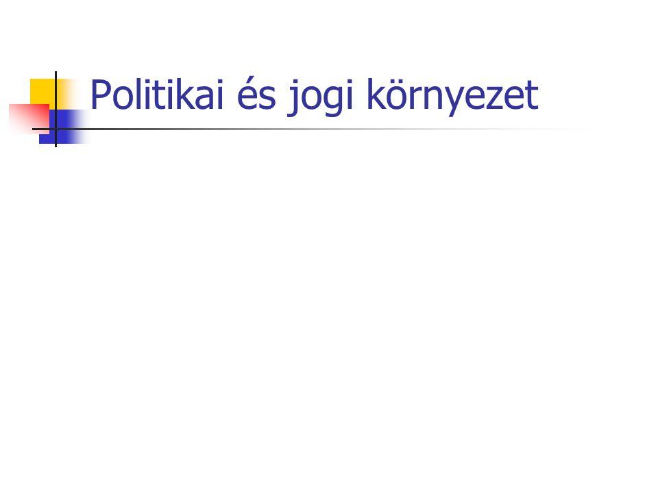 Politikai és jogi környezet