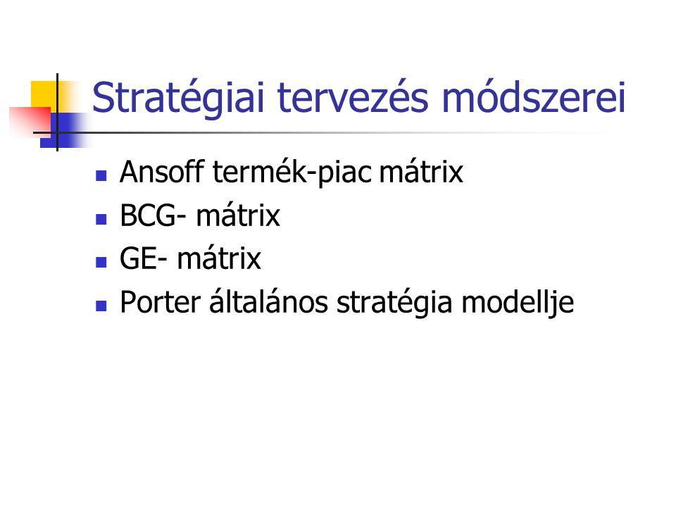 Stratégiai tervezés módszerei