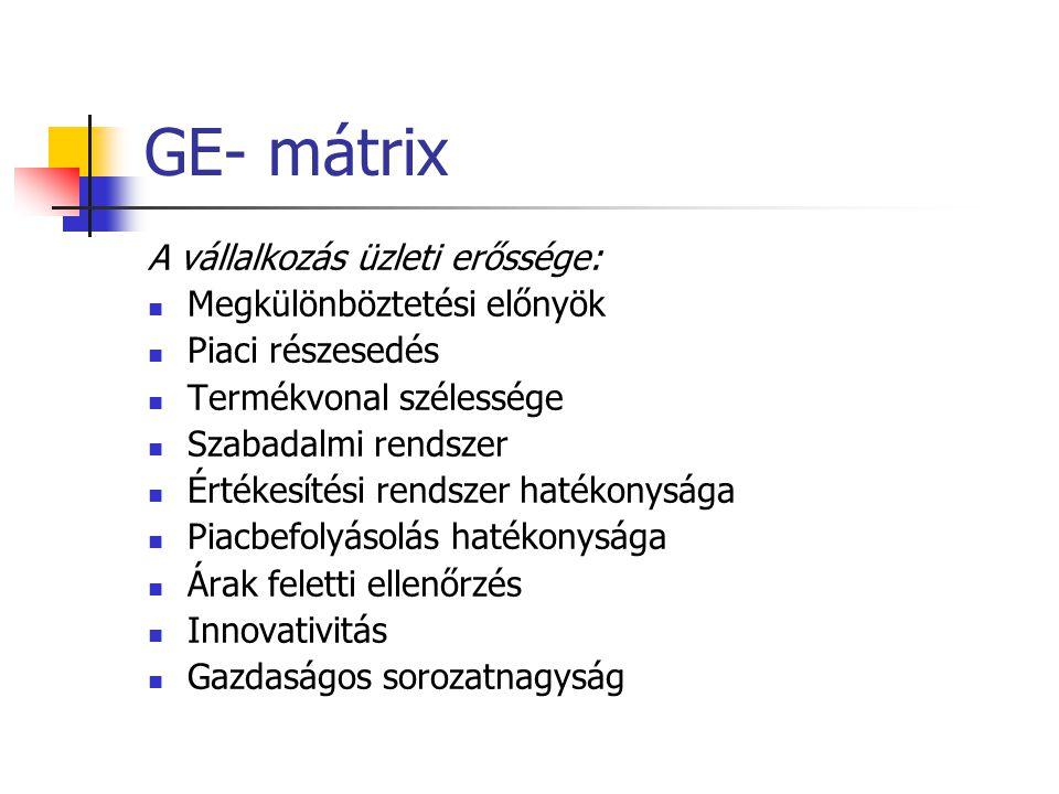 GE- mátrix A vállalkozás üzleti erőssége: Megkülönböztetési előnyök