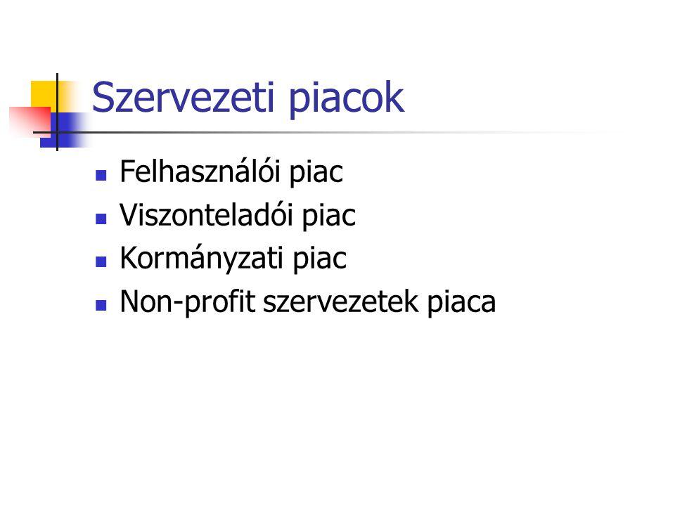 Szervezeti piacok Felhasználói piac Viszonteladói piac