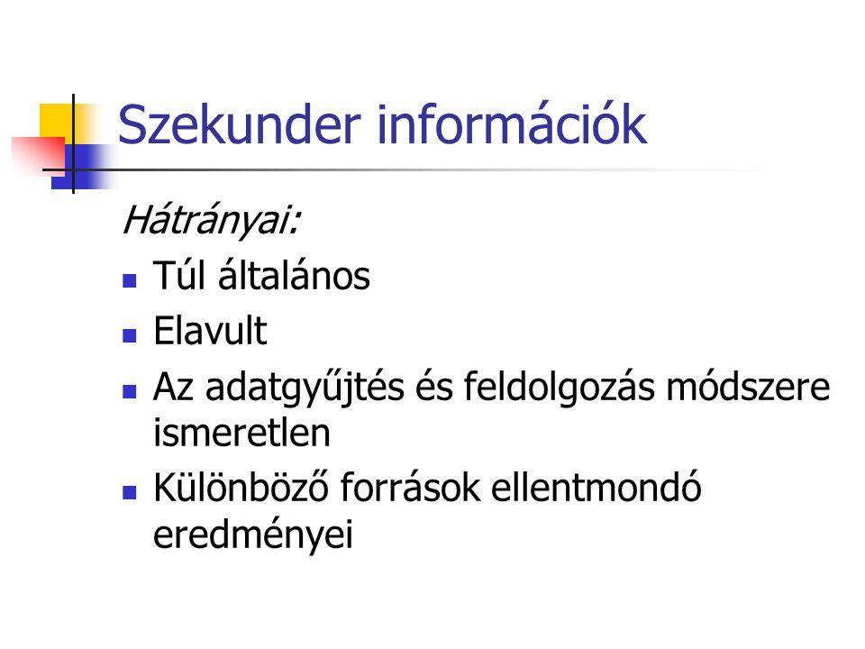 Szekunder információk