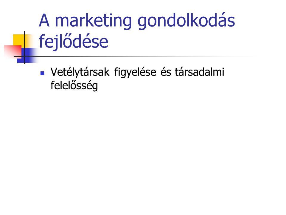 A marketing gondolkodás fejlődése