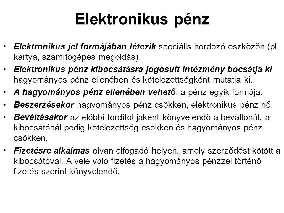 Elektronikus pénz Elektronikus jel formájában létezik speciális hordozó eszközön (pl. kártya, számítógépes megoldás)