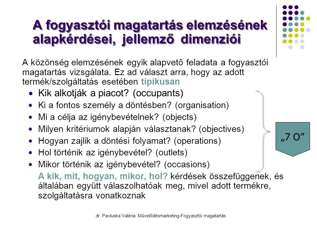 A fogyasztói magatartás elemzésének alapkérdései, jellemző dimenziói