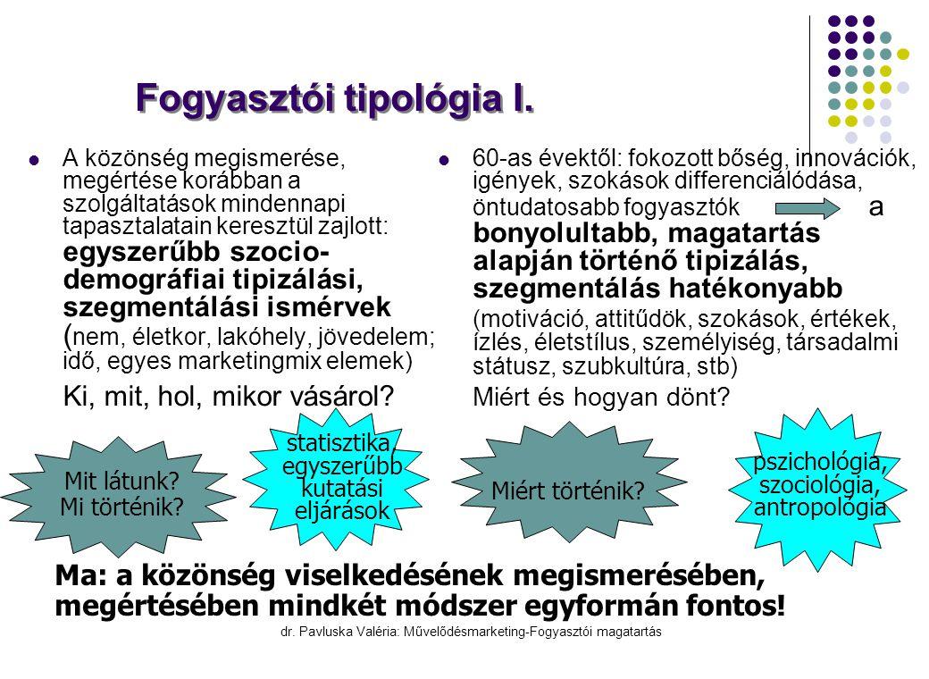 Fogyasztói tipológia I.