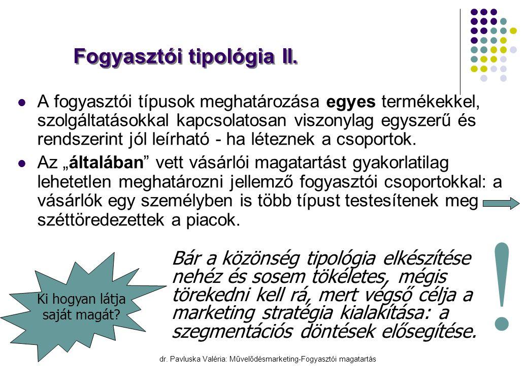 Fogyasztói tipológia II.