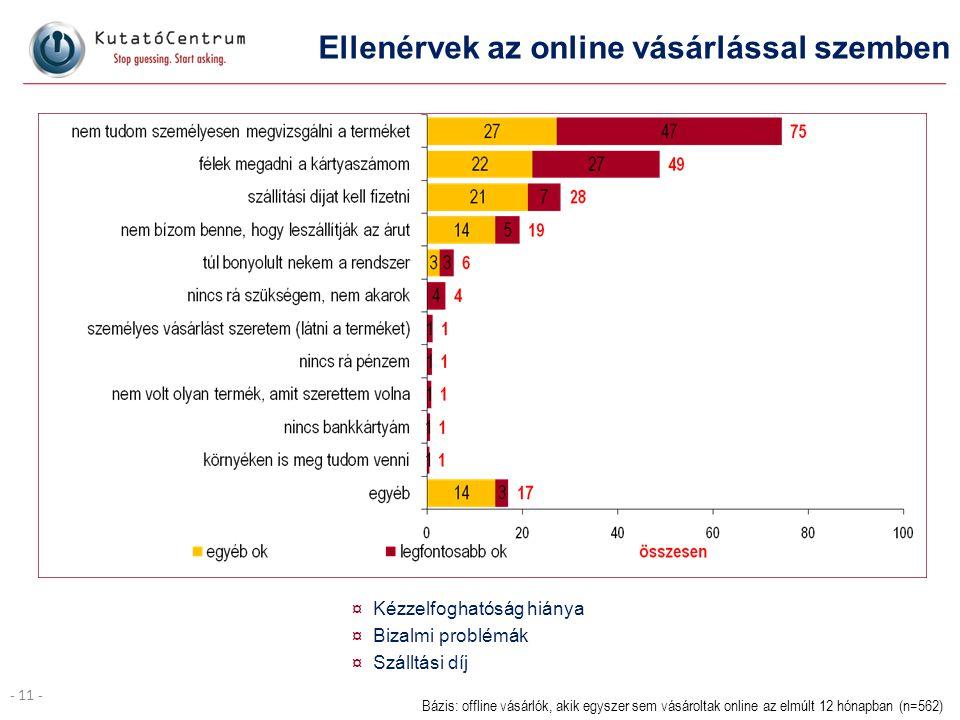Ellenérvek az online vásárlással szemben