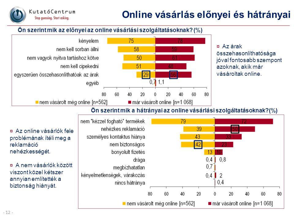 Online vásárlás előnyei és hátrányai