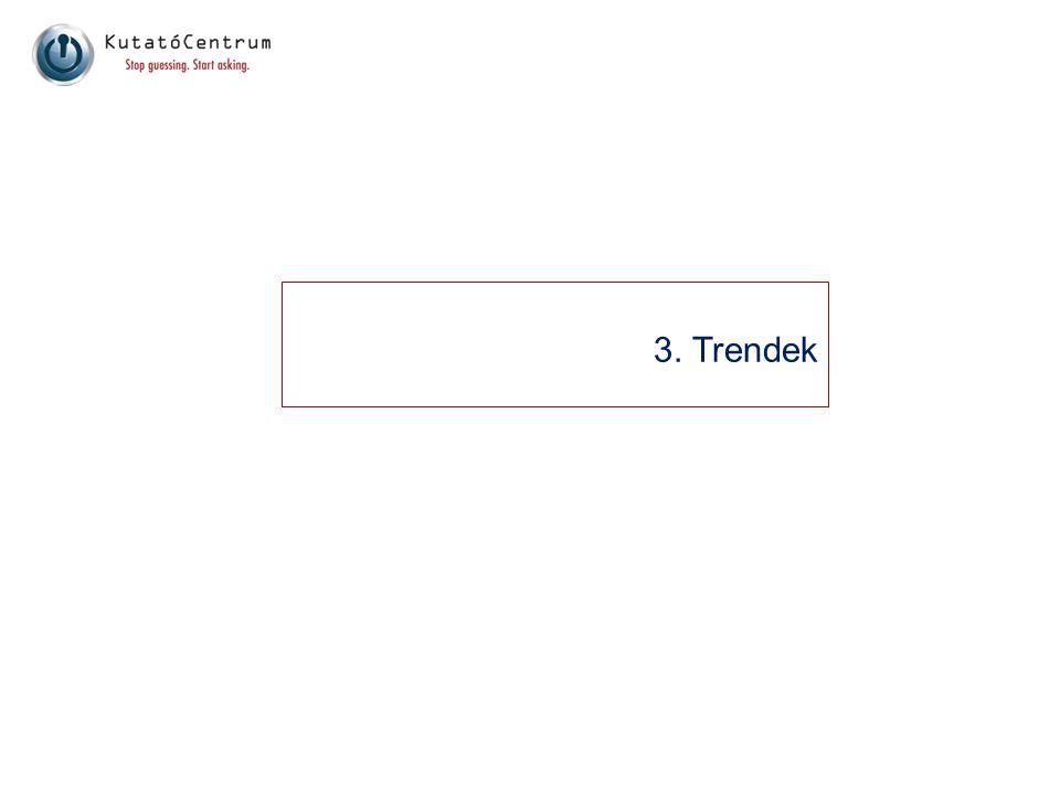 3. Trendek Golden Dove 2008