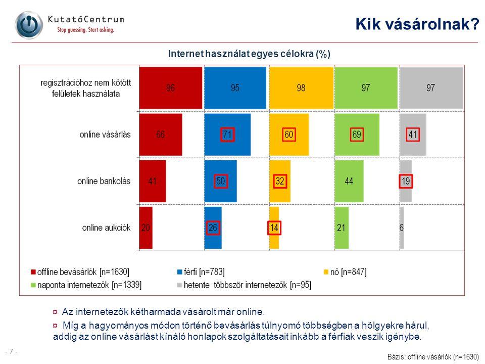 Internet használat egyes célokra (%)