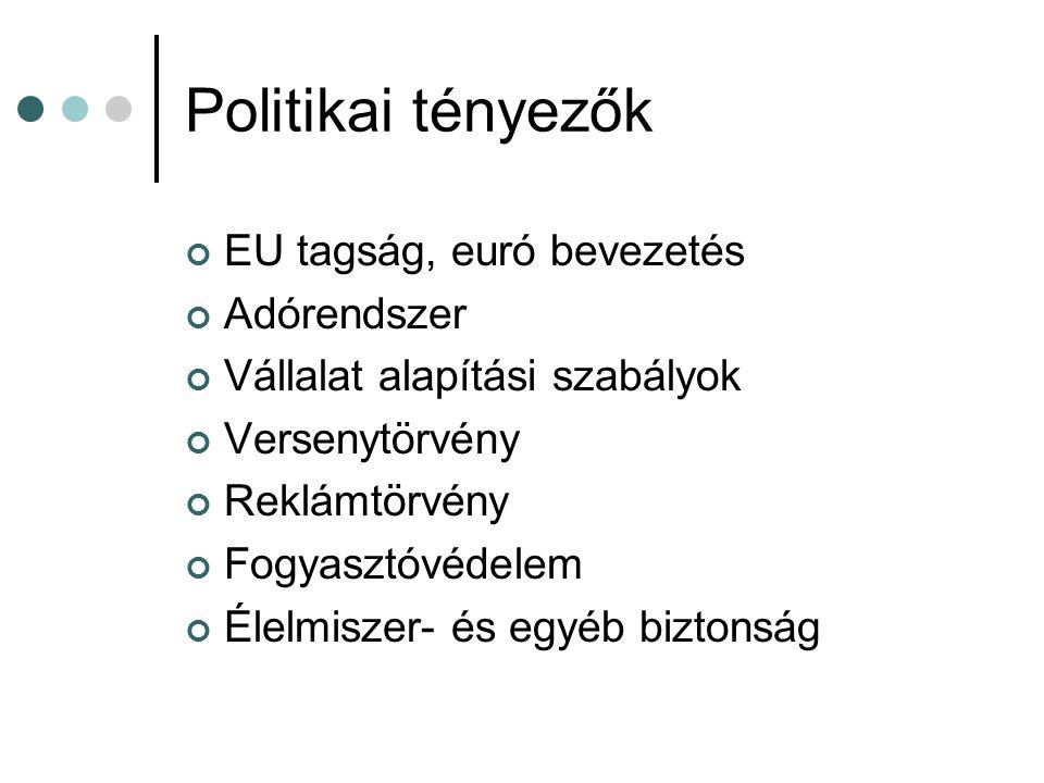 Politikai tényezők EU tagság, euró bevezetés Adórendszer