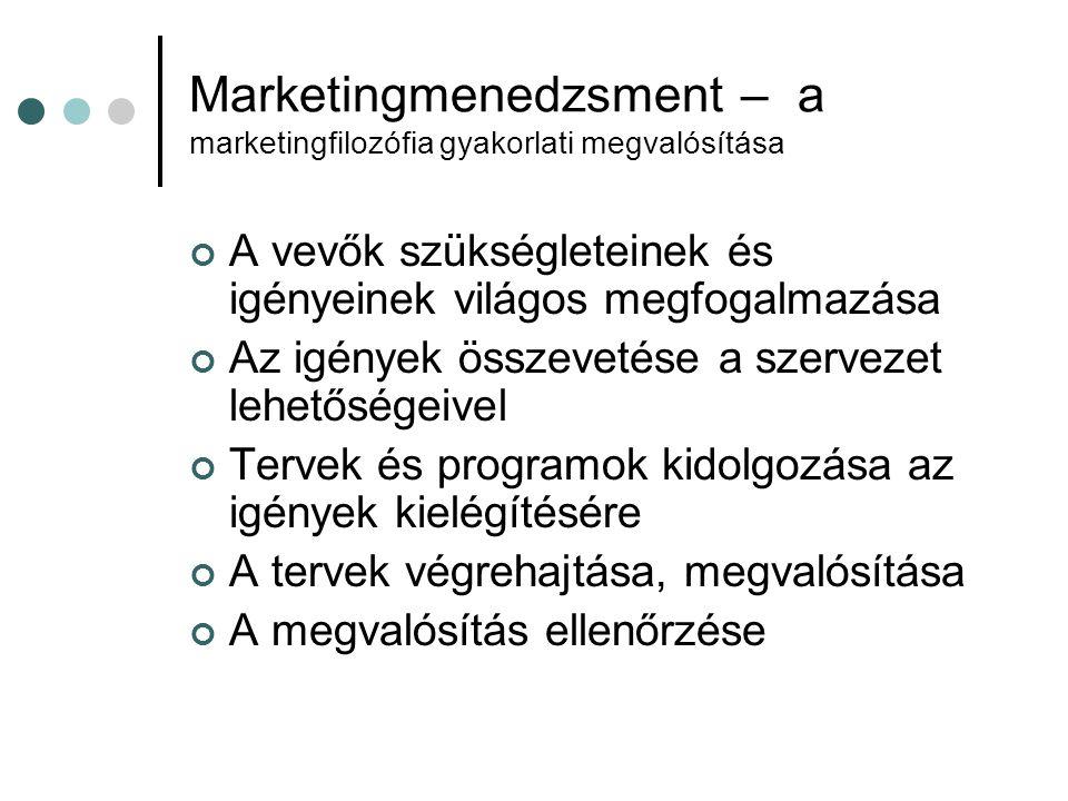 Marketingmenedzsment – a marketingfilozófia gyakorlati megvalósítása