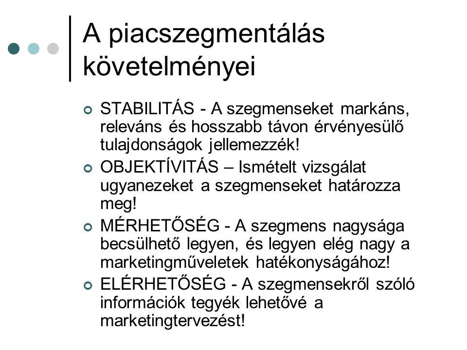 A piacszegmentálás követelményei