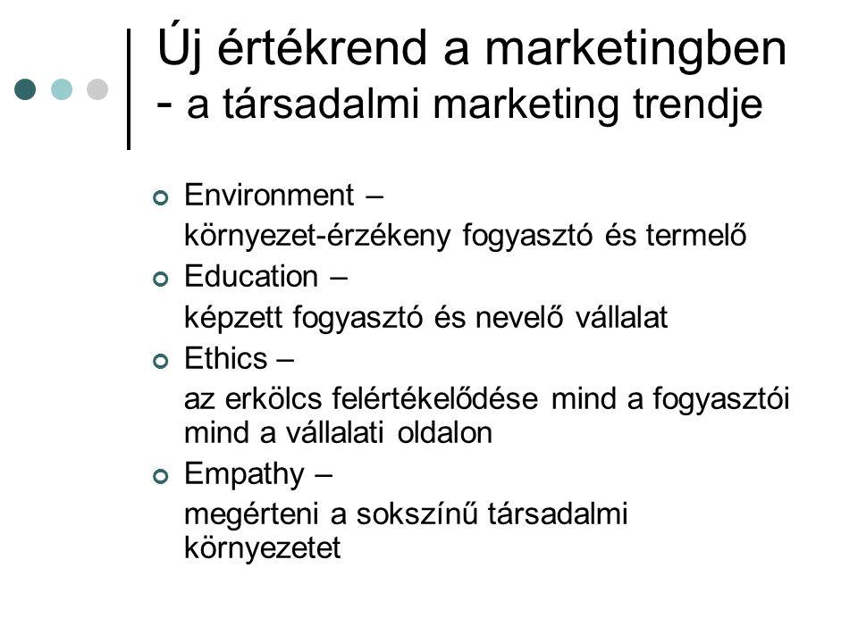 Új értékrend a marketingben - a társadalmi marketing trendje