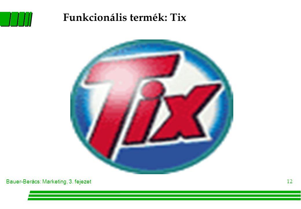 Funkcionális termék: Tix