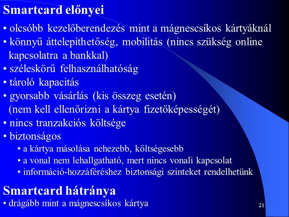 Smartcard előnyei Smartcard hátránya