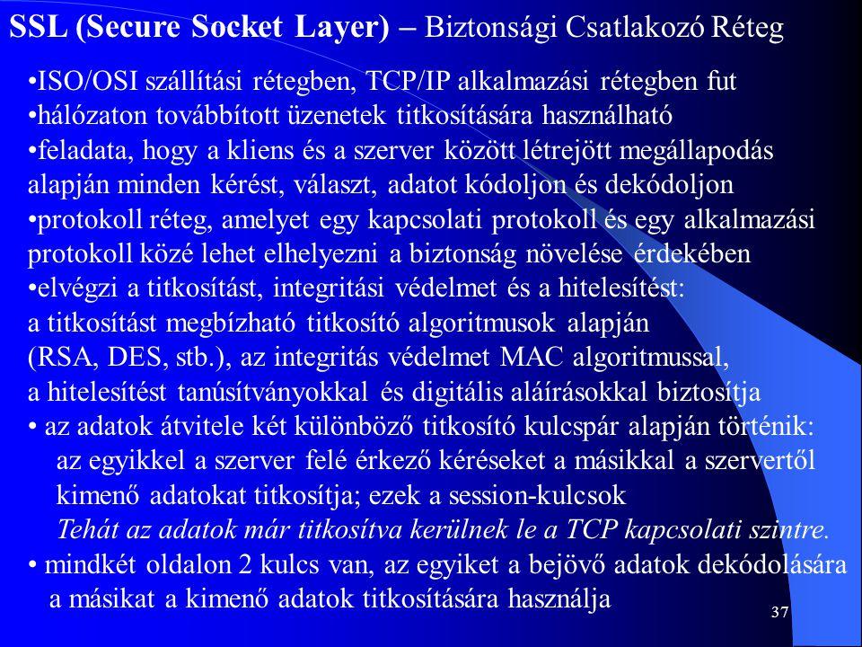 SSL (Secure Socket Layer) – Biztonsági Csatlakozó Réteg