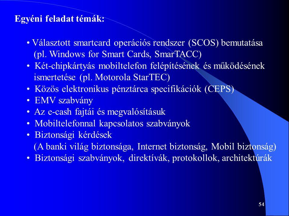 Egyéni feladat témák: Választott smartcard operációs rendszer (SCOS) bemutatása. (pl. Windows for Smart Cards, SmarTACC)