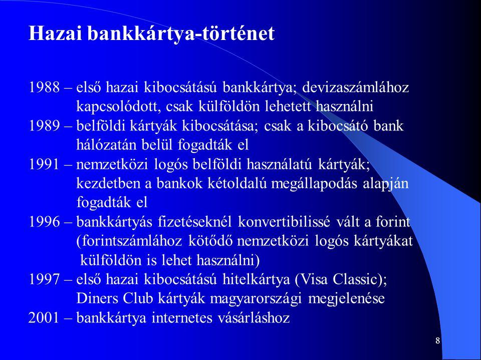 Hazai bankkártya-történet