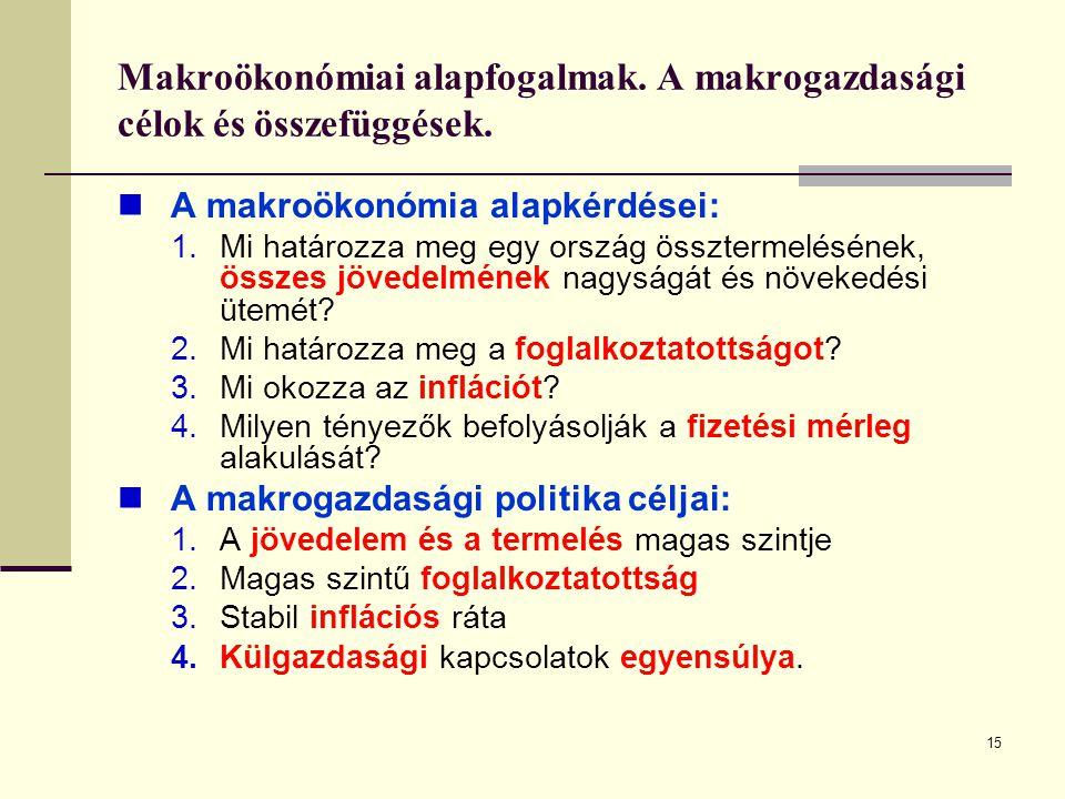 Makroökonómiai alapfogalmak. A makrogazdasági célok és összefüggések.