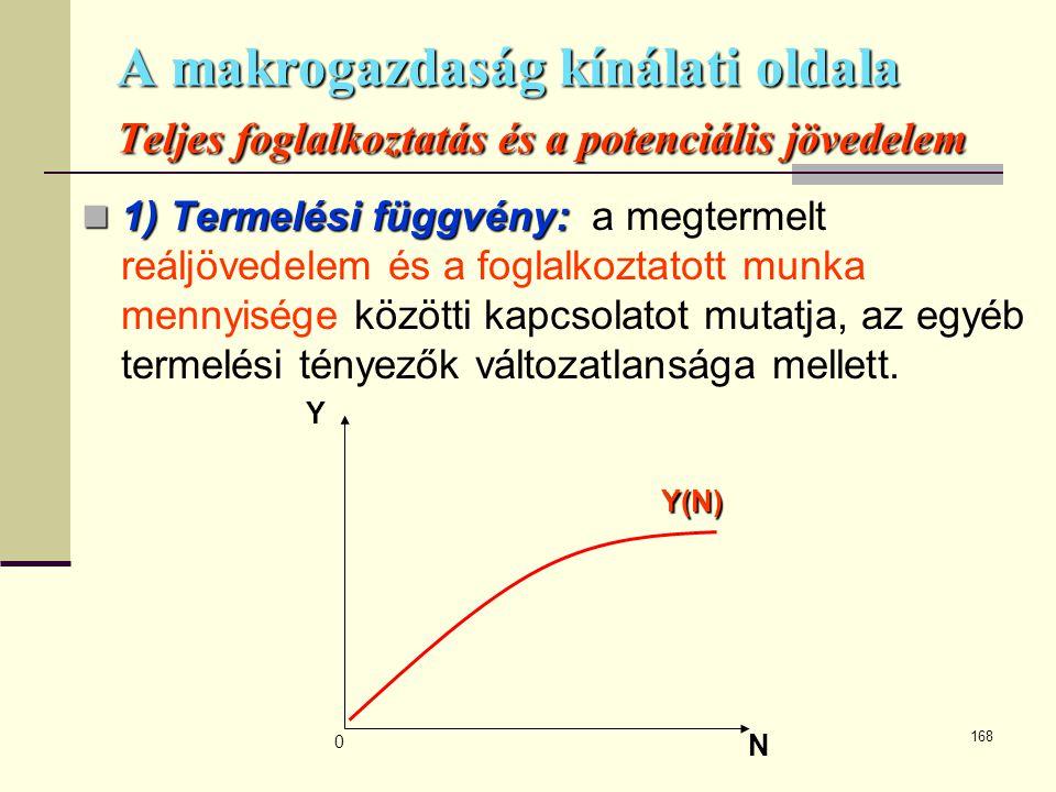 A makrogazdaság kínálati oldala Teljes foglalkoztatás és a potenciális jövedelem