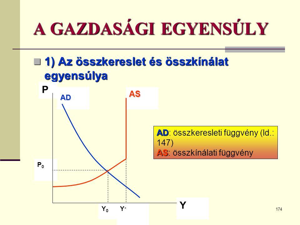 A GAZDASÁGI EGYENSÚLY 1) Az összkereslet és összkínálat egyensúlya P Y