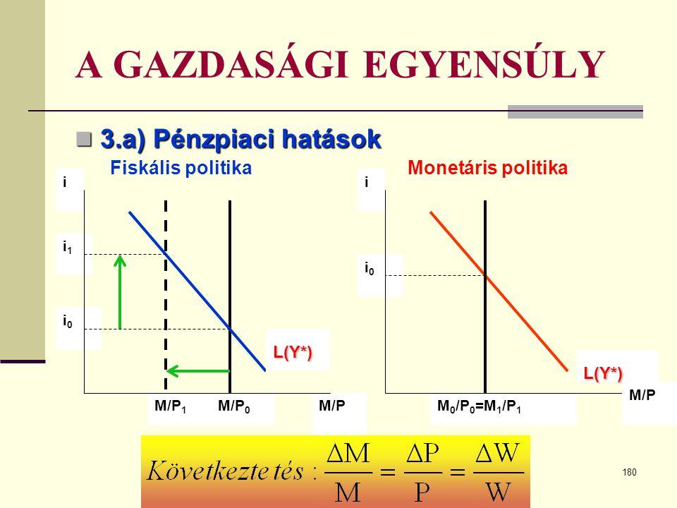 A GAZDASÁGI EGYENSÚLY 3.a) Pénzpiaci hatások