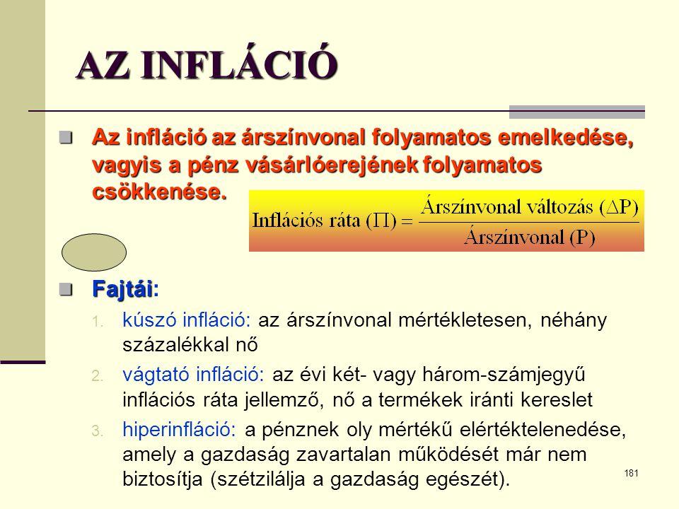 AZ INFLÁCIÓ Az infláció az árszínvonal folyamatos emelkedése, vagyis a pénz vásárlóerejének folyamatos csökkenése.