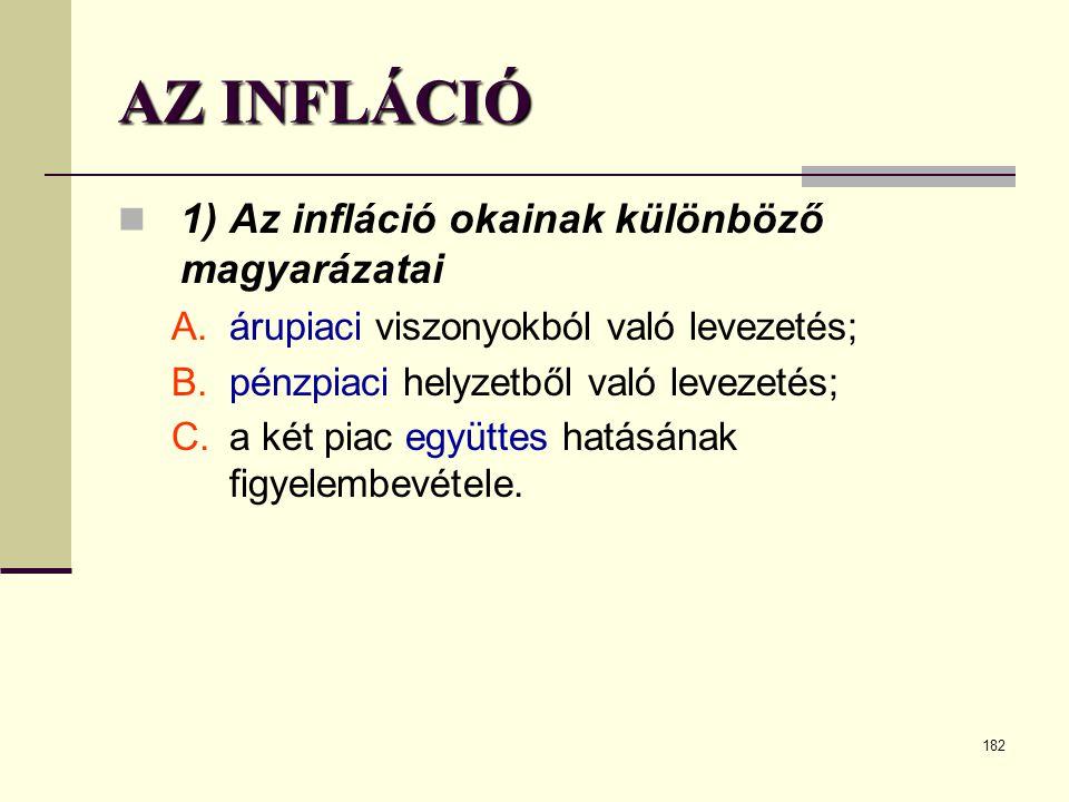 AZ INFLÁCIÓ 1) Az infláció okainak különböző magyarázatai