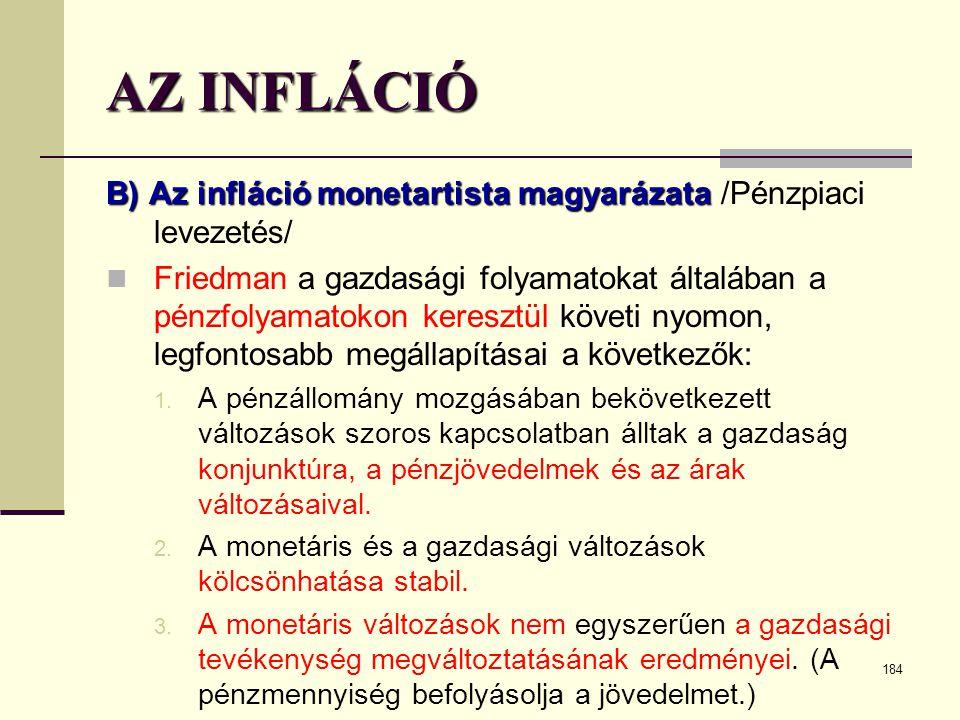 AZ INFLÁCIÓ B) Az infláció monetartista magyarázata /Pénzpiaci levezetés/