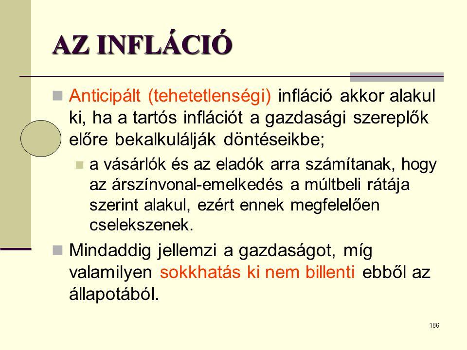 AZ INFLÁCIÓ Anticipált (tehetetlenségi) infláció akkor alakul ki, ha a tartós inflációt a gazdasági szereplők előre bekalkulálják döntéseikbe;