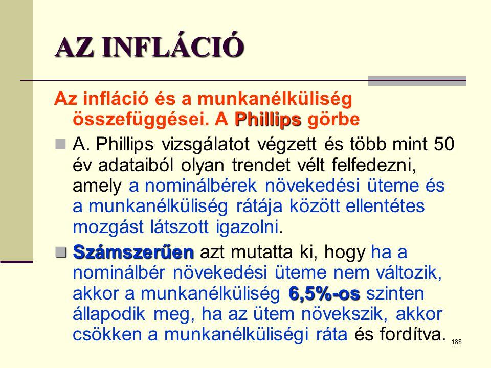 AZ INFLÁCIÓ Az infláció és a munkanélküliség összefüggései. A Phillips görbe.