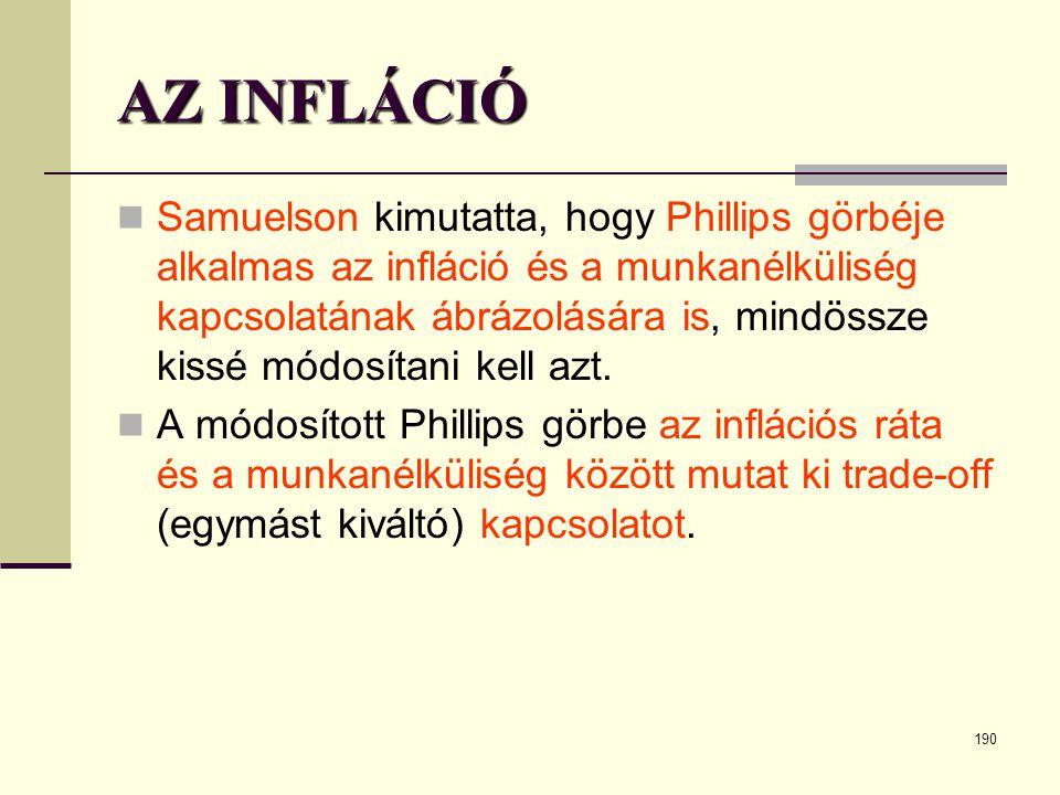 AZ INFLÁCIÓ