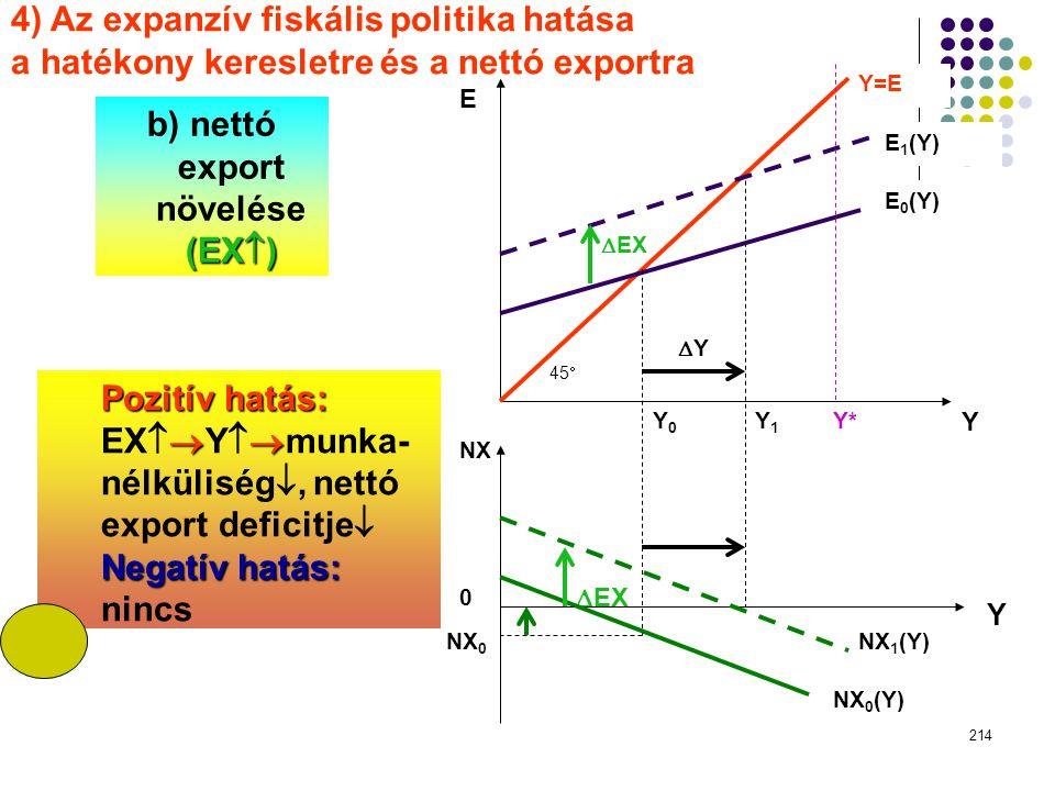 b) nettó export növelése (EX)