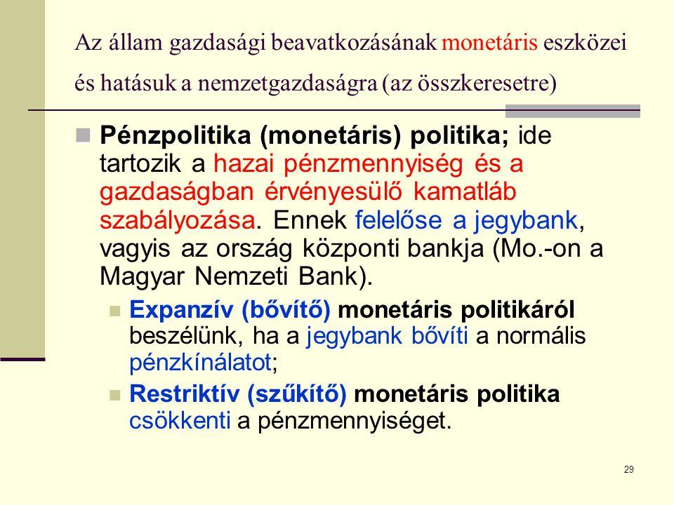 Az állam gazdasági beavatkozásának monetáris eszközei és hatásuk a nemzetgazdaságra (az összkeresetre)