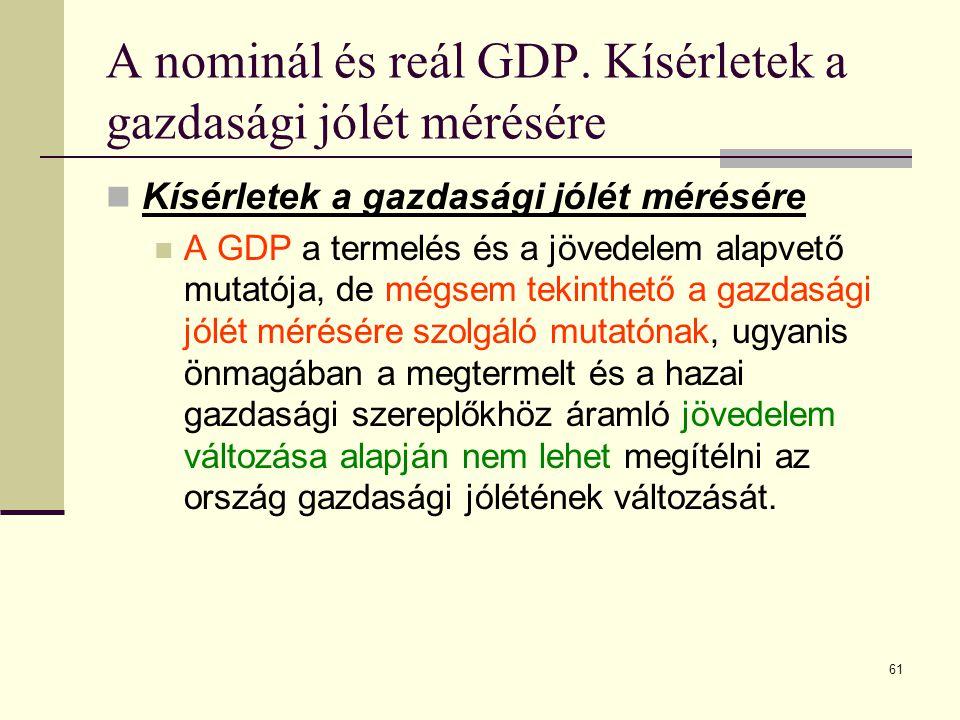 A nominál és reál GDP. Kísérletek a gazdasági jólét mérésére