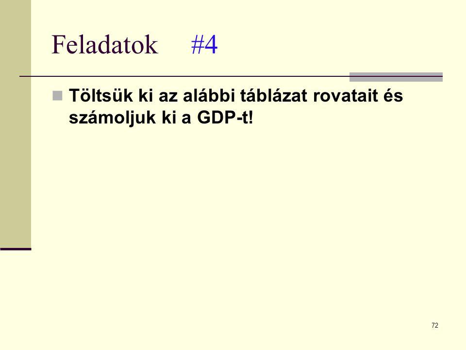 Feladatok #4 Töltsük ki az alábbi táblázat rovatait és számoljuk ki a GDP-t!
