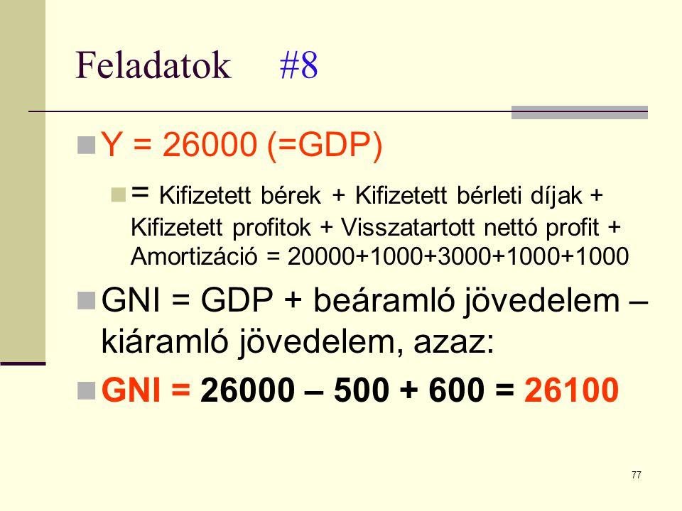 Feladatok #8 Y = 26000 (=GDP)