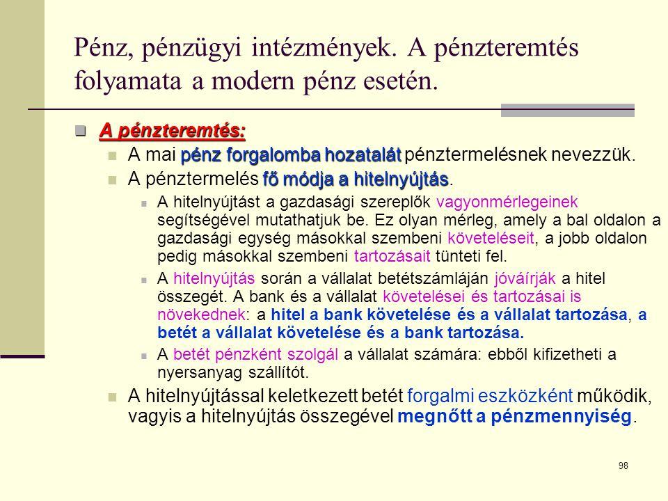 Pénz, pénzügyi intézmények