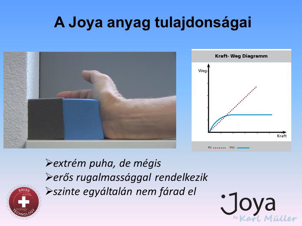 A Joya anyag tulajdonságai