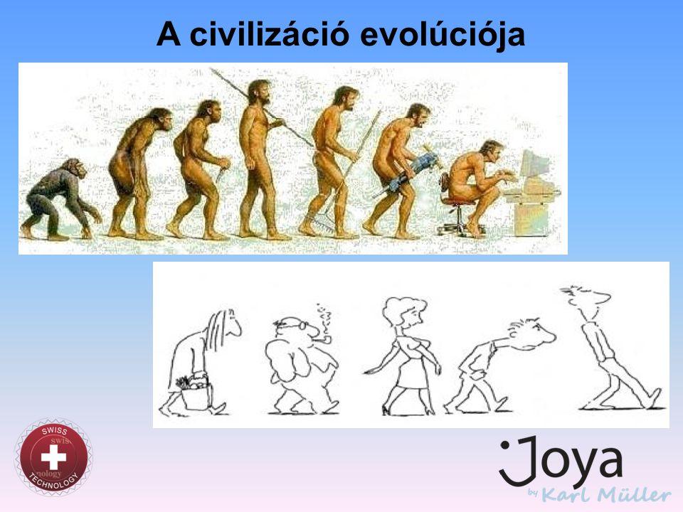 A civilizáció evolúciója
