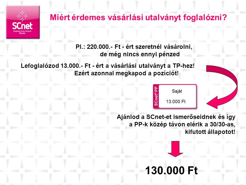 130.000 Ft Miért érdemes vásárlási utalványt foglalózni