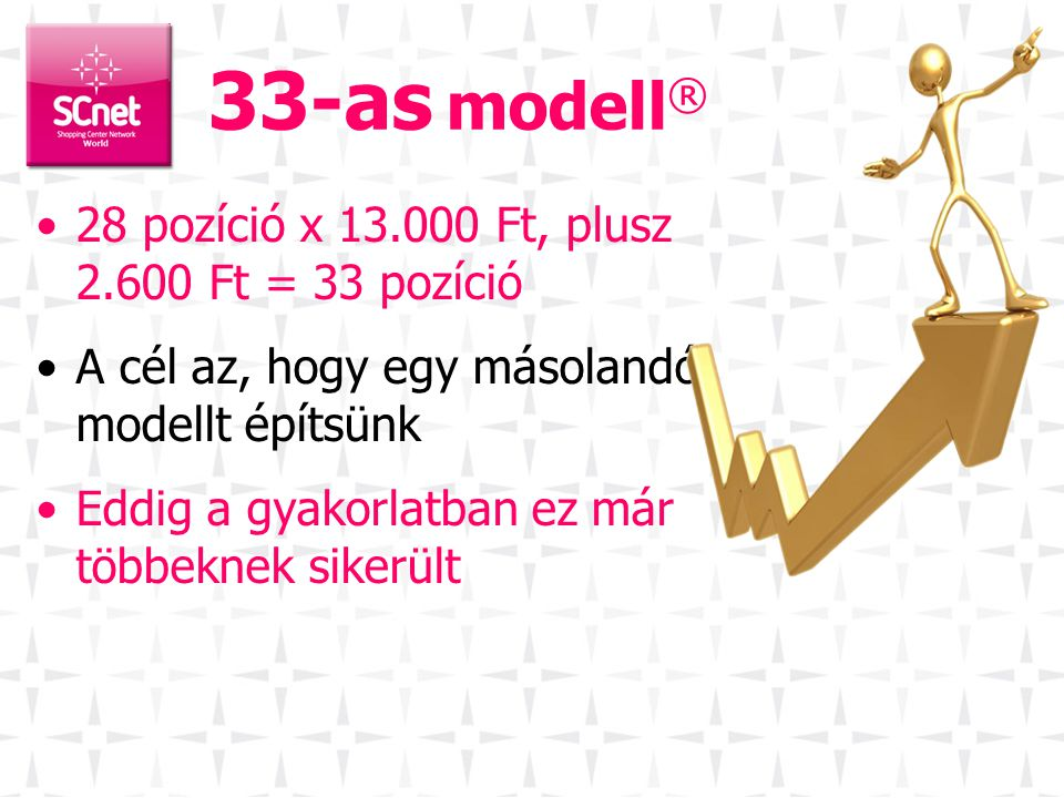 33-as modell® 28 pozíció x 13.000 Ft, plusz 2.600 Ft = 33 pozíció