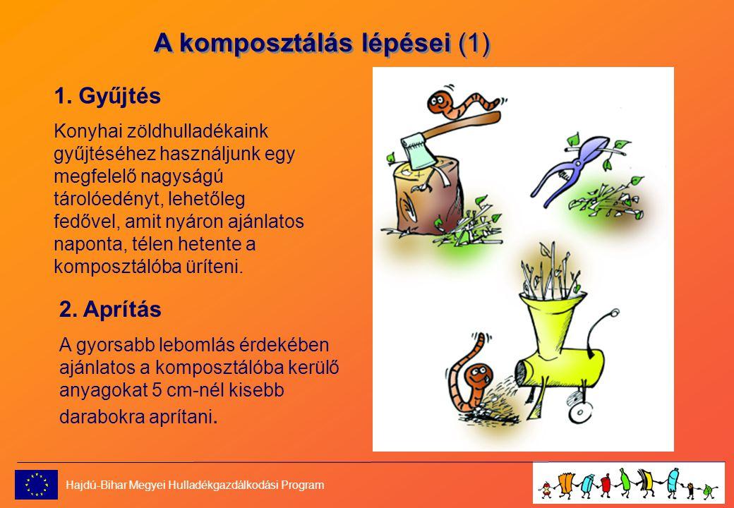 A komposztálás lépései (1)