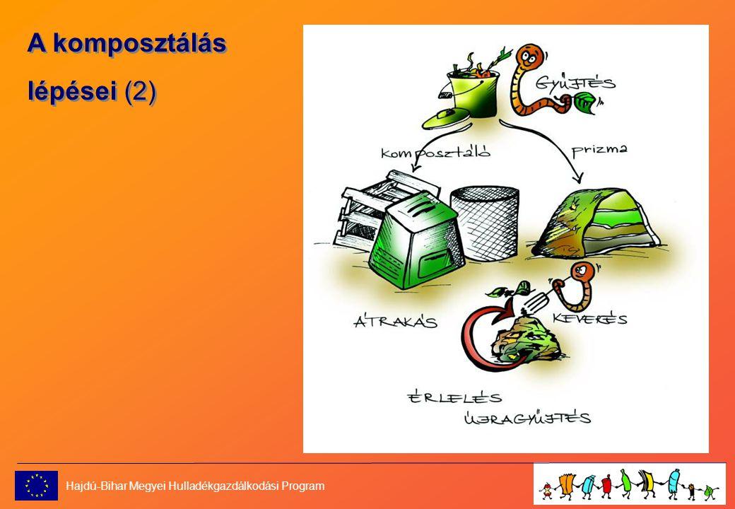 A komposztálás lépései (2)
