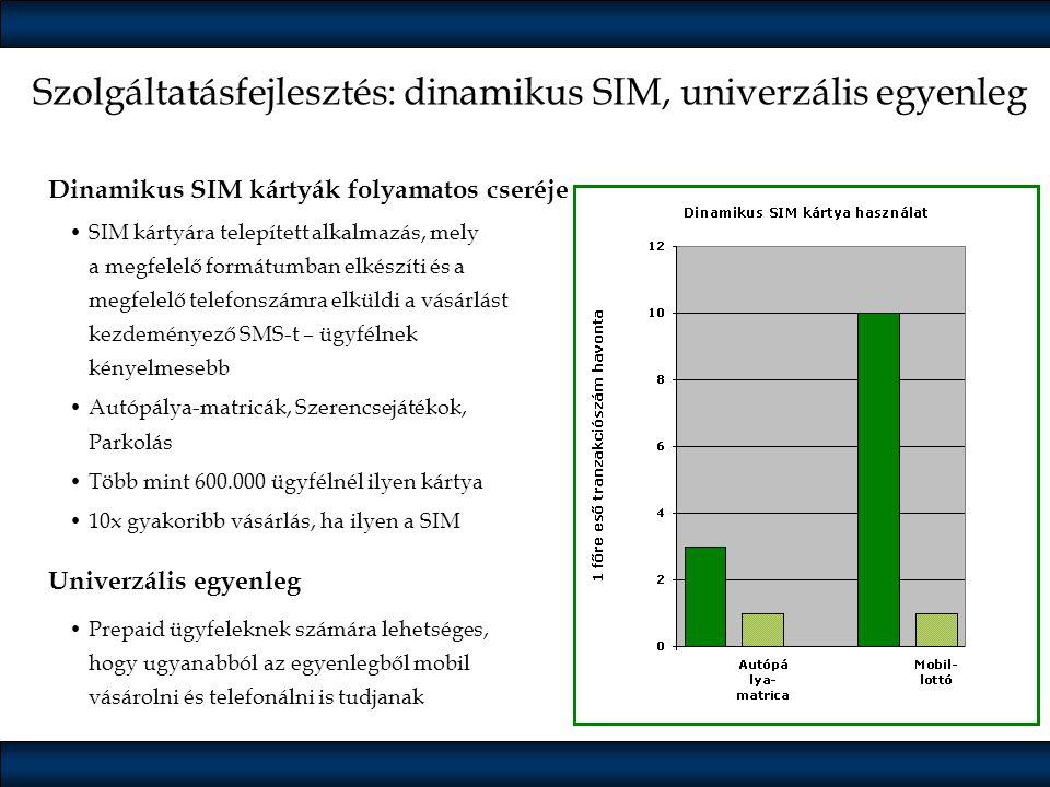 Szolgáltatásfejlesztés: dinamikus SIM, univerzális egyenleg