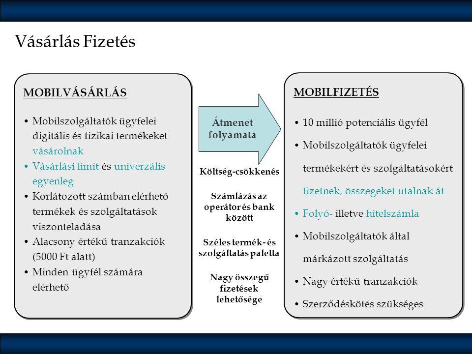 Vásárlás Fizetés MOBILVÁSÁRLÁS MOBILFIZETÉS