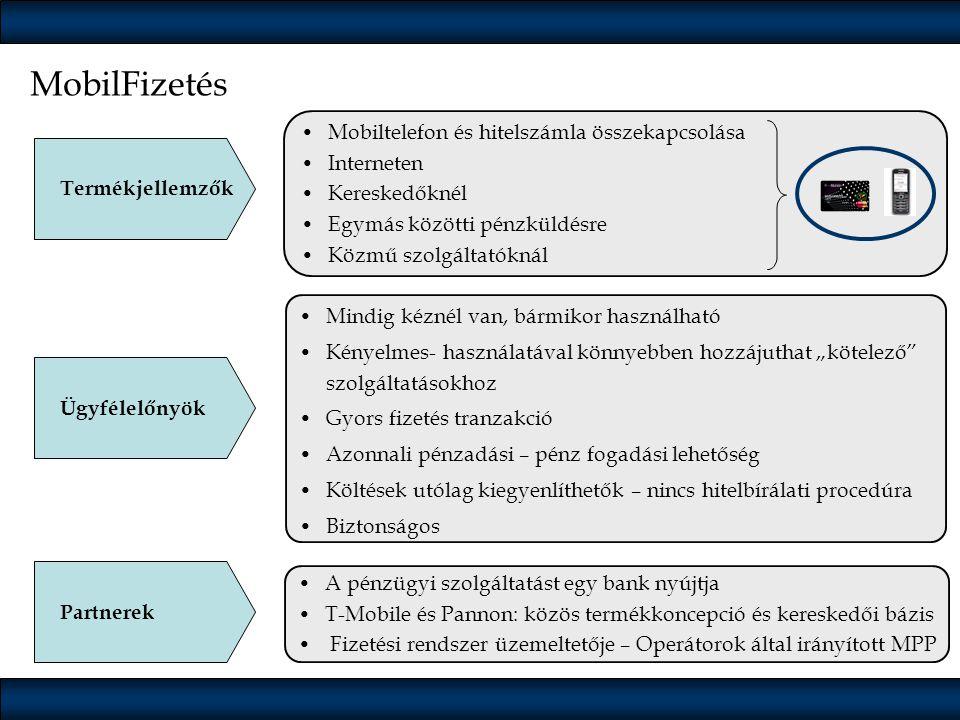 MobilFizetés Mobiltelefon és hitelszámla összekapcsolása Interneten