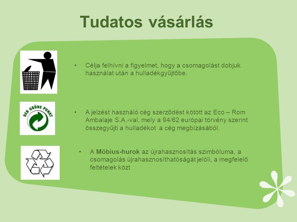 Tudatos vásárlás Célja felhívni a figyelmet, hogy a csomagolást dobjuk használat után a hulladékgyűjtőbe.