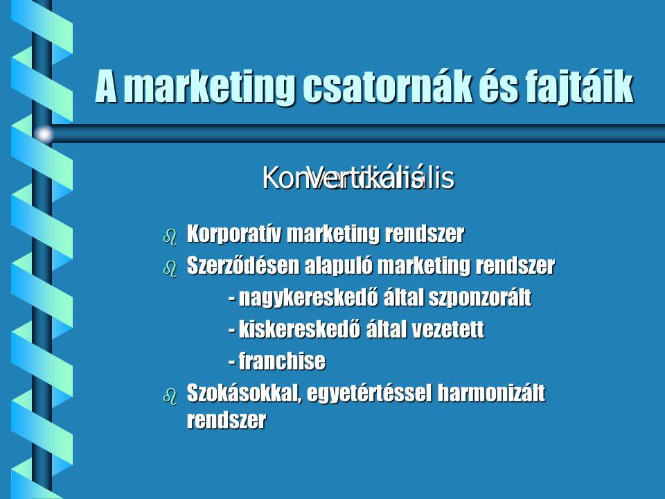 A marketing csatornák és fajtáik